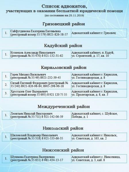 https://vologdazso.ru/upload/medialibrary/269/269de5602330fe3e9e4164f735fadacf.jpg