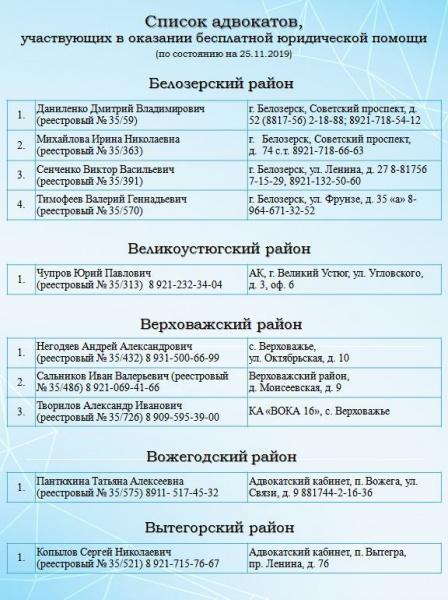 https://vologdazso.ru/upload/medialibrary/8fc/8fc6bd55a3bf3005baf6c022c75070d3.JPG