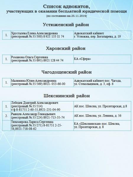 https://vologdazso.ru/upload/medialibrary/9d4/9d43325f6b4775e3c95905058bd5ddea.jpg